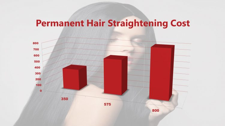 How Much Does Permanent Hair Straightening Cost