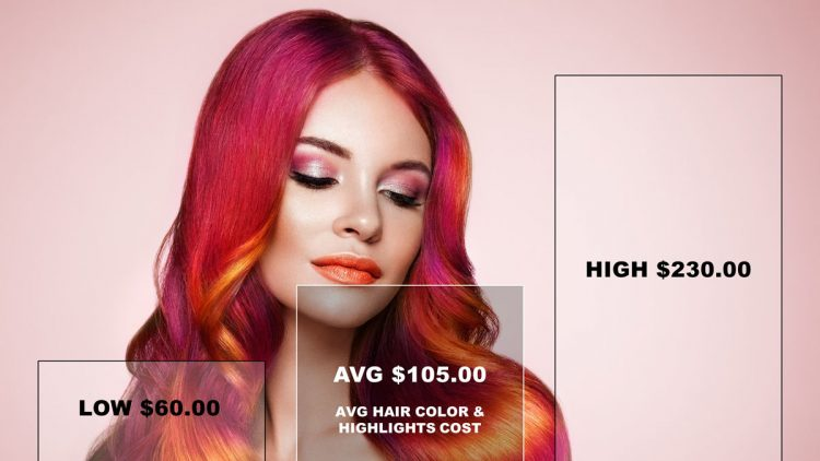 How Much Do Hair Highlights Cost?