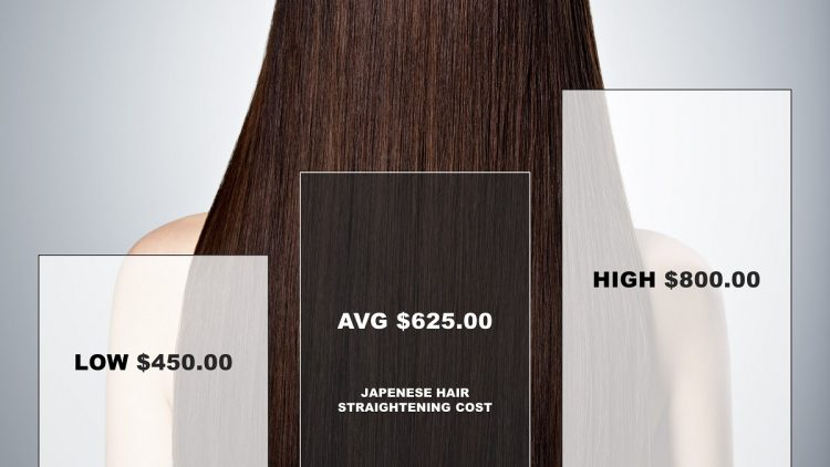 Japanese Hair Straightening Cost